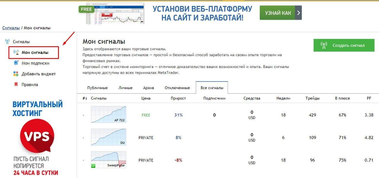 Арендуй чужую ТС. Как копировать сделки на MQL5.com 9