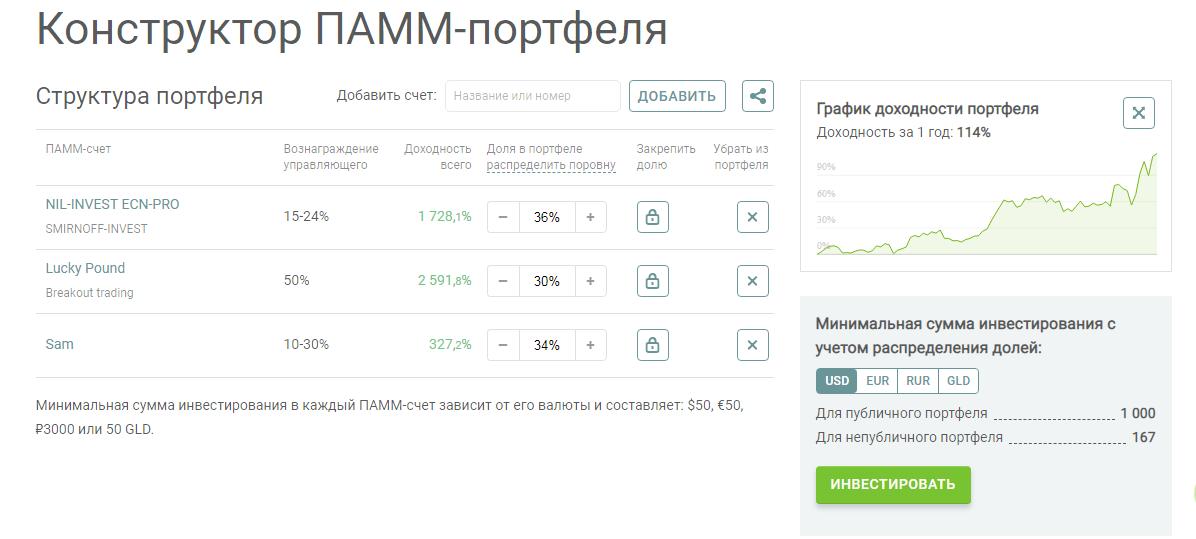 Инвестиции в ПАММ-счета 10