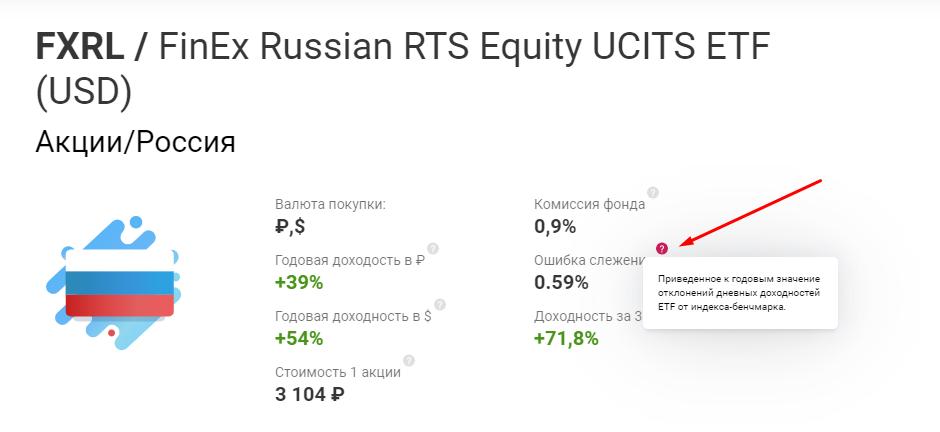 ETF на пальцах. Спокойные инвестиции и заработок на фондовом рынке 8
