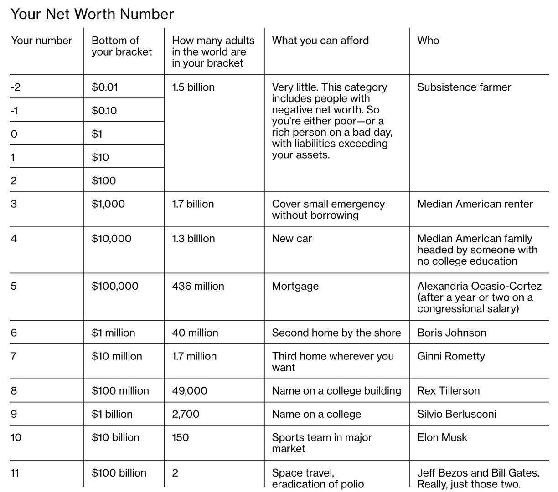 Бедность и богатство - где грань? 4